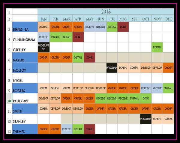 Get Organized in 20 Days